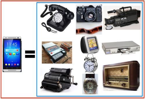 Smartphone remplace nombreux objets