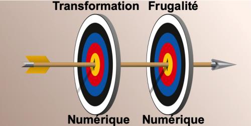 Une pierre deux coups Transformation  Frugalité numérique