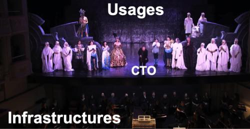 Orchestre opera CTO