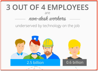 3 out of 4 workers are FLW