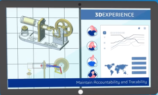 Dassault 3D experience