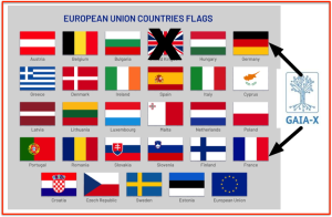 Flags European Union - GAIA-X