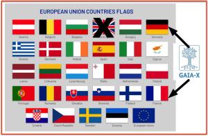 Flags European Union - GAIA-X