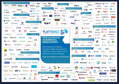 PlayFrance map of solutions