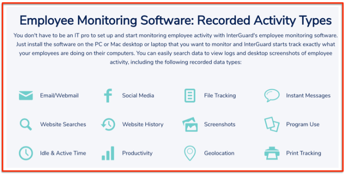 Employee monitoring main functions