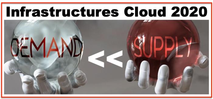 Infrastructures Cloud Offre >> Demande