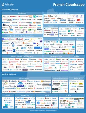 Point nine 300 French SaaS Startups copie