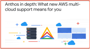Anthos GCP on AWS