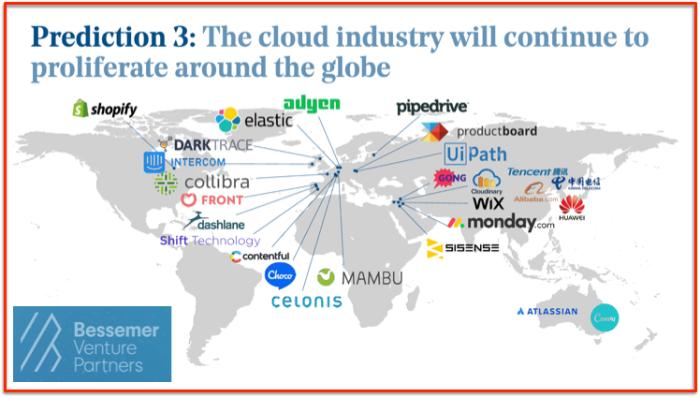 Bessemer Cloud leaders not USA