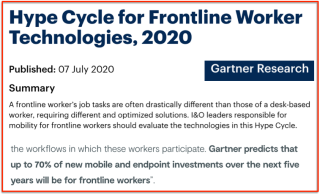 Gartner on FLW
