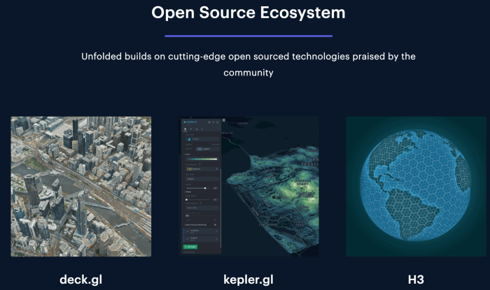Unfolded.ai on Open Source platforms