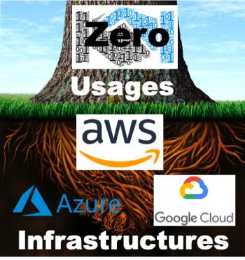 Cybersécurité - Infrastructures usages avec réponses