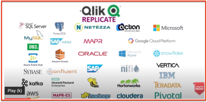 Qlik replicate solutions 3