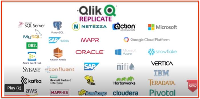 Qlik replicate solutions 3