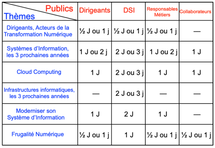 Actions sensibilisation Louis Naugès copie
