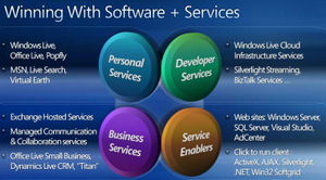 Ms_list_software_services_2