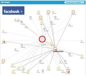 Graph_liaisons_facebook_ln