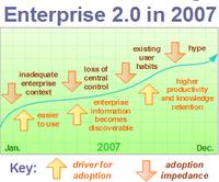 Enterprise20forces