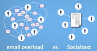 Socialtext_mail_vs_wiki