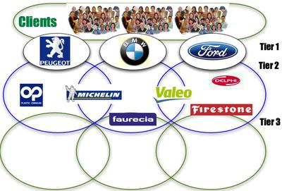 Trois_cercles_automobile3_2