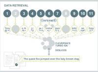 Cleverside_data_retrieval