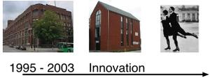 Innovation_2003_2