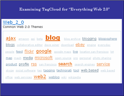 Tag_cloud_web_20_1